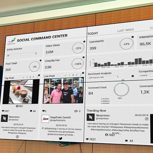 Datalytics Spotlight