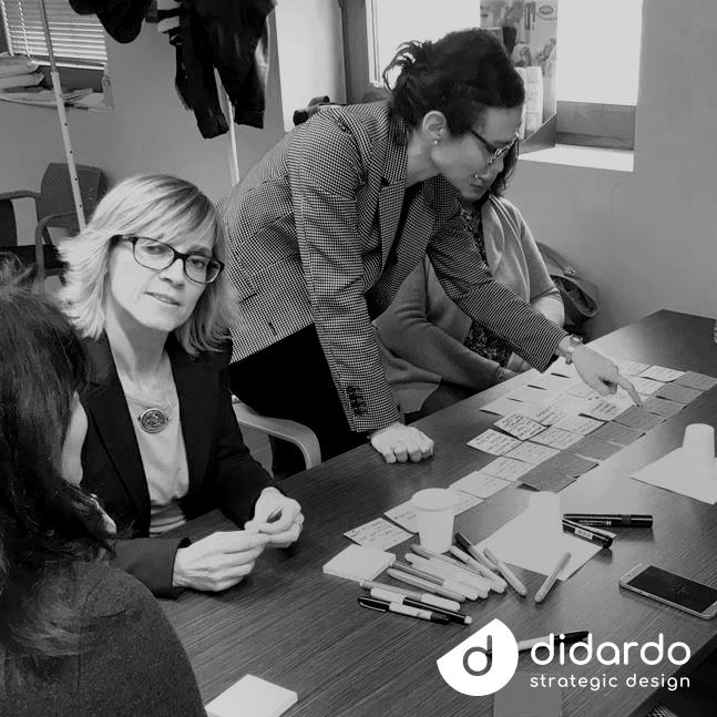 Workshop design thinking Didardo